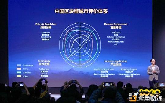 2019中国区块链城市30强发布|链塔智库