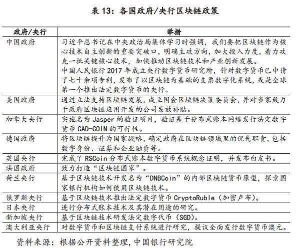 中国银行:区块链技术在全球银行业的运用及启示-宏链财经