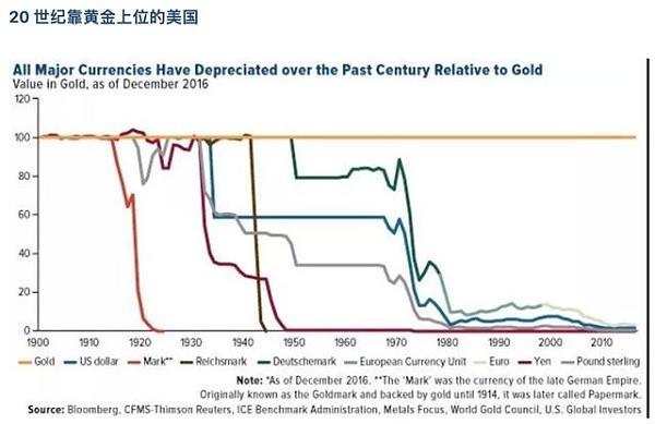 Dovey Wan:20年代注定是比特币的黄金年代