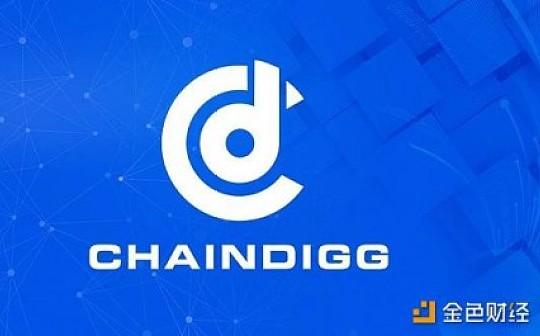Chaindigg BTC数据周报(2020年第1期 总第60期)