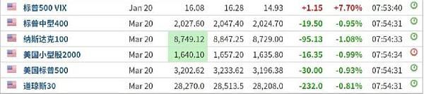 数十枚导弹炮轰美军 亚太股市遭遇重挫 比特币飙升7%-宏链财经