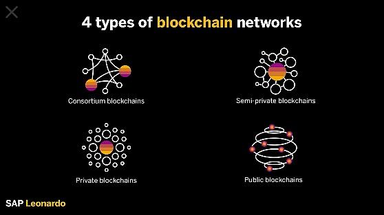 国家区块链服务网络4月将正式商用 中国开启互链网时代-宏链财经