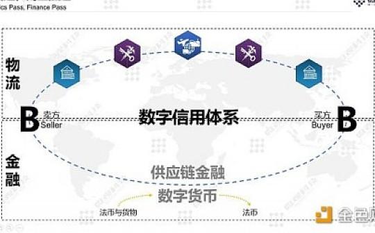 贸易大国的使命(中篇):区块链跨境贸易应用的深远意义