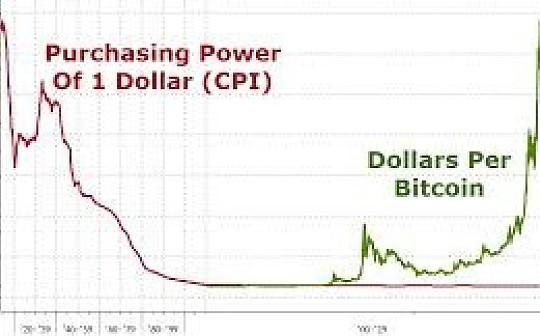 金色观察 | 伊朗BTC币价超2万美元真相 危机时怎么避险?