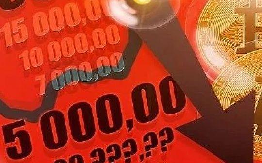 芝商所推出比特币期权之日会是山寨币的末日吗?