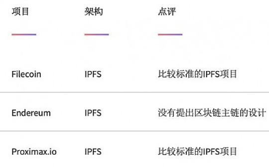 吴建刚:第一存储公链——交子链(CNT)