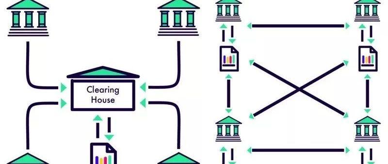 开源的货币与开源的生态系统