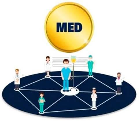 Qtum量子链首个医疗信息平台项目MediBloc正式发布中文版白皮书