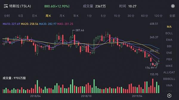 特斯拉股票暴跌.png