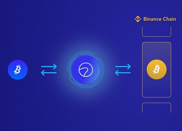 Swingby Protocol 推出新一代「快速、安全的跨鏈代幣交換」