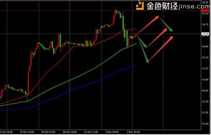 慕容旭:11.2早 12月加息预期增强,美经济数据喜忧参半