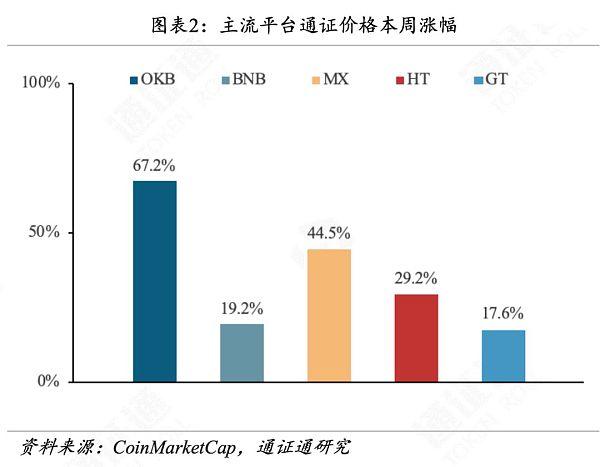 金色荐读 | 世界局势动荡 BTC逆势生长插图(1)