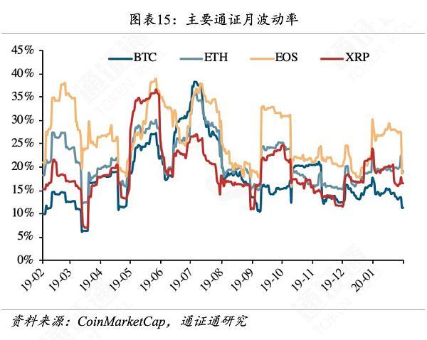 金色荐读 | 世界局势动荡 BTC逆势生长插图(14)