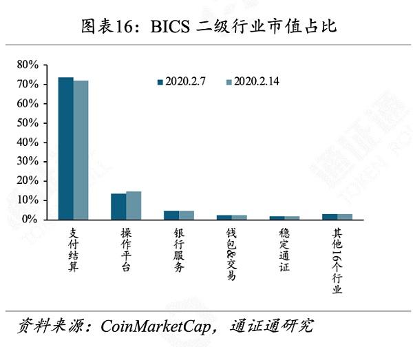 金色荐读 | 世界局势动荡 BTC逆势生长插图(15)
