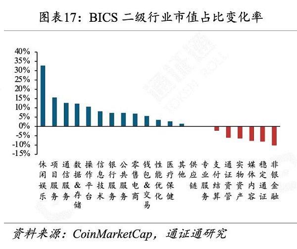 金色荐读 | 世界局势动荡 BTC逆势生长插图(16)