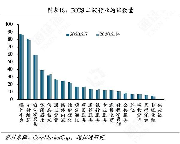金色荐读 | 世界局势动荡 BTC逆势生长插图(17)