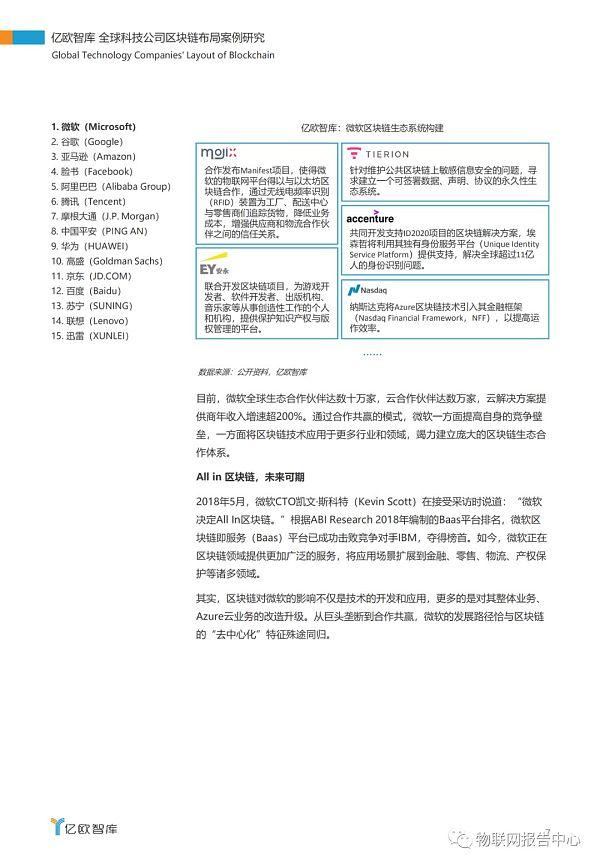 全球科技公司区块链布局案例研究报告插图3