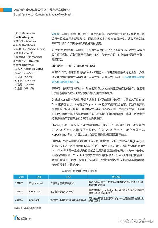 全球科技公司区块链布局案例研究报告插图5