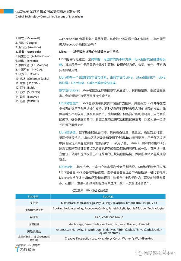 全球科技公司区块链布局案例研究报告插图13