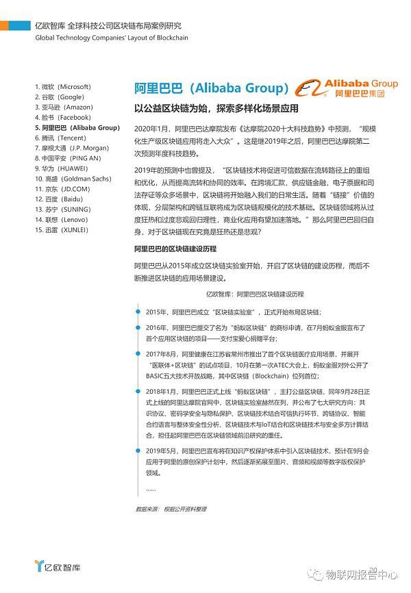 全球科技公司区块链布局案例研究报告插图16