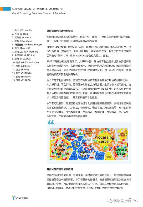 全球科技公司区块链布局案例研究报告插图17