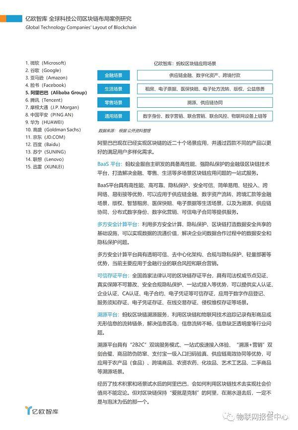 全球科技公司区块链布局案例研究报告插图18