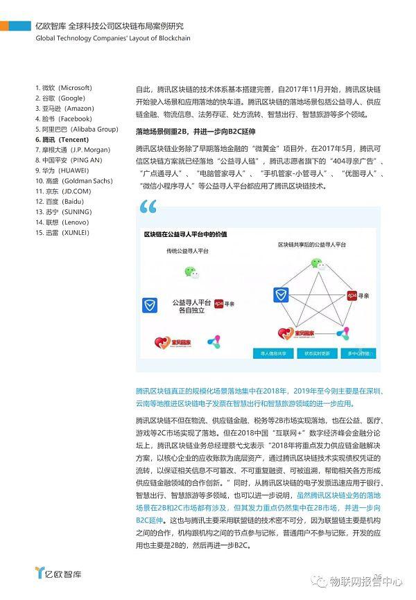 全球科技公司区块链布局案例研究报告插图22