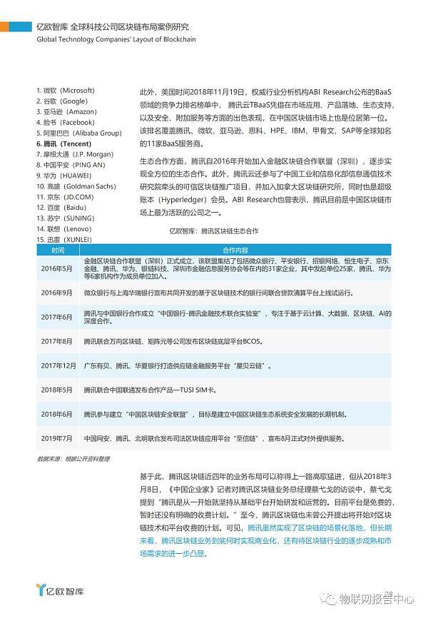 全球科技公司区块链布局案例研究报告插图24