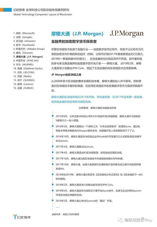 全球科技公司区块链布局案例研究报告插图25