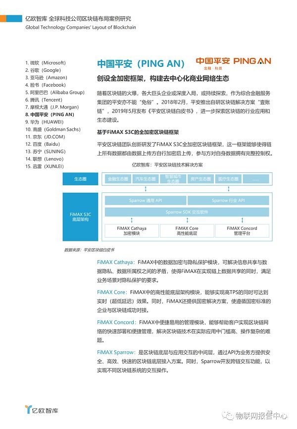 全球科技公司区块链布局案例研究报告插图29