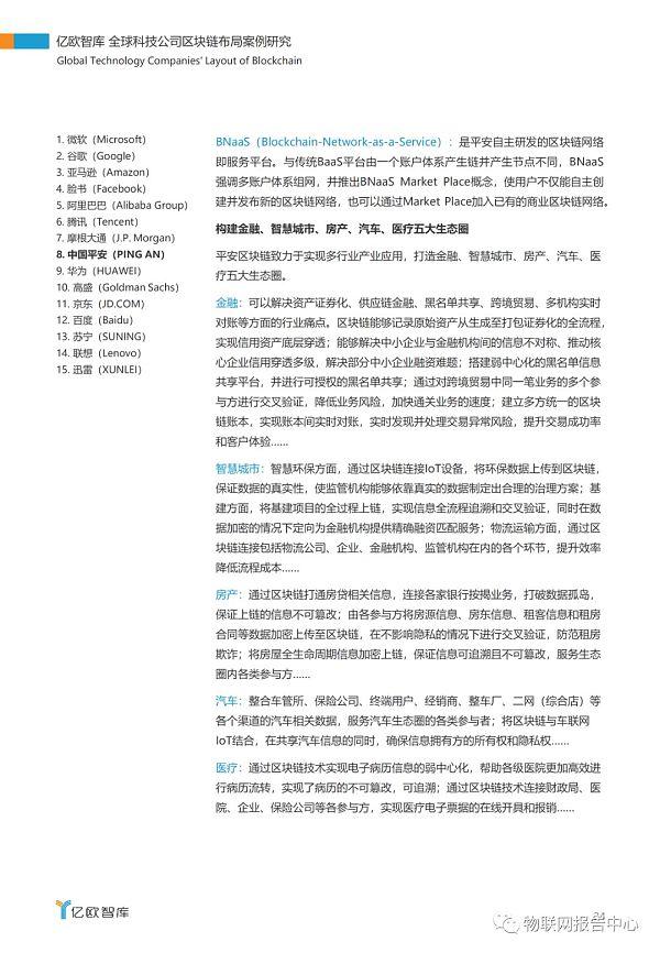 全球科技公司区块链布局案例研究报告插图30