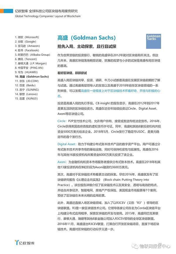 全球科技公司区块链布局案例研究报告插图36