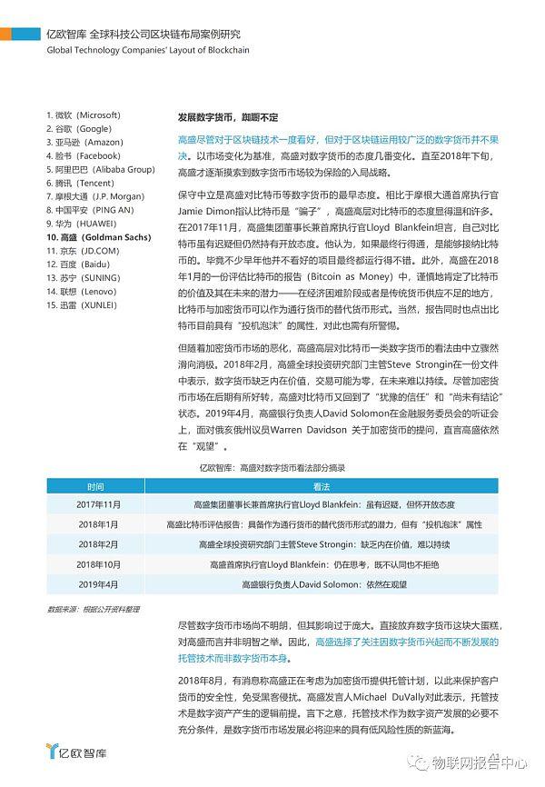 全球科技公司区块链布局案例研究报告插图37