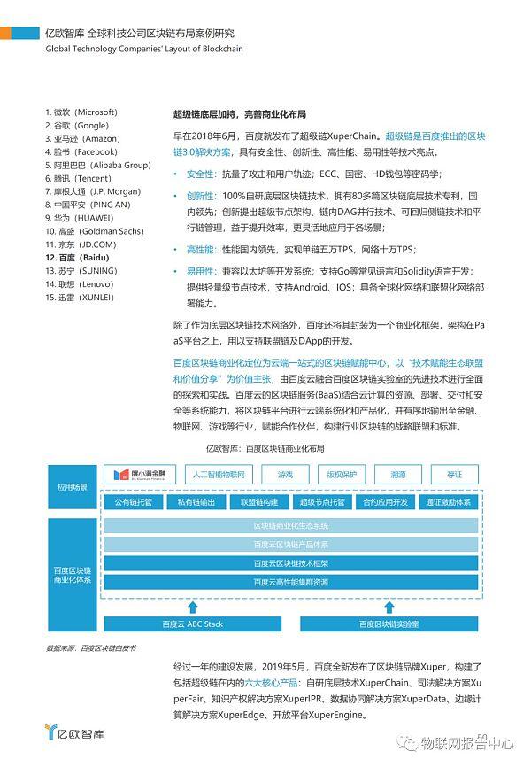 全球科技公司区块链布局案例研究报告插图46