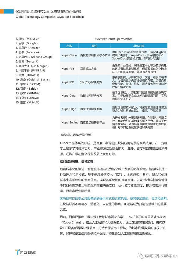 全球科技公司区块链布局案例研究报告插图47