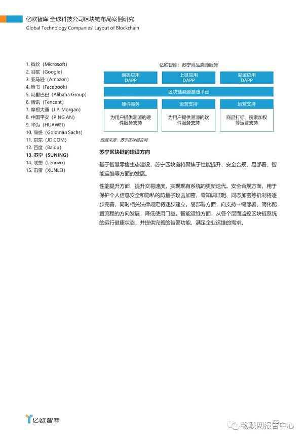 全球科技公司区块链布局案例研究报告插图51