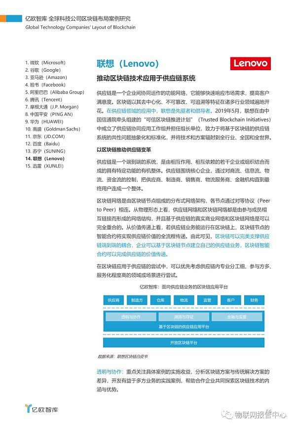 全球科技公司区块链布局案例研究报告插图52