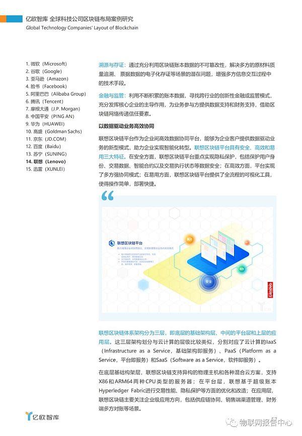 全球科技公司区块链布局案例研究报告插图53