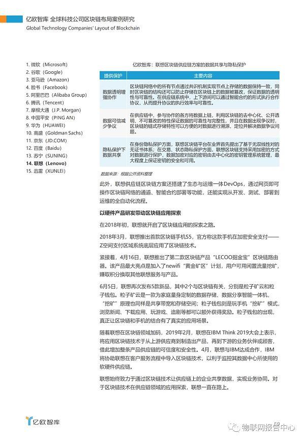 全球科技公司区块链布局案例研究报告插图55