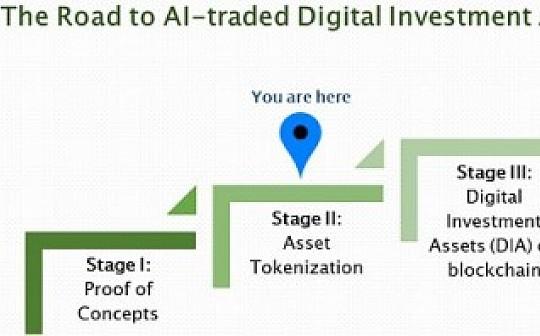 AI代理進行區塊鏈線上數字資產交易之路