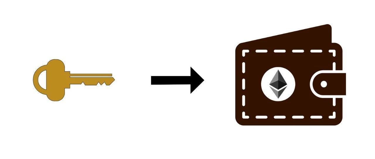 密码货币钱包全景概览:从用户界面到最新进展