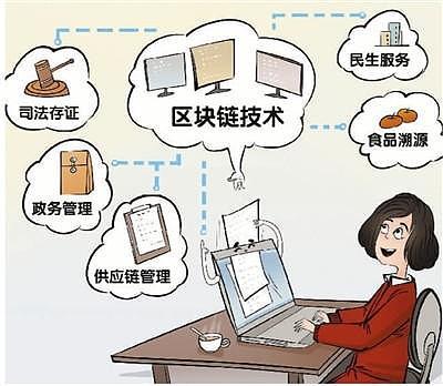 人民日报海外版:区块链应用助力疫情防控-宏链财经