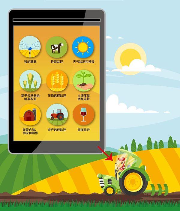 """""""区块链+农业""""推动产业创新发展-宏链财经"""