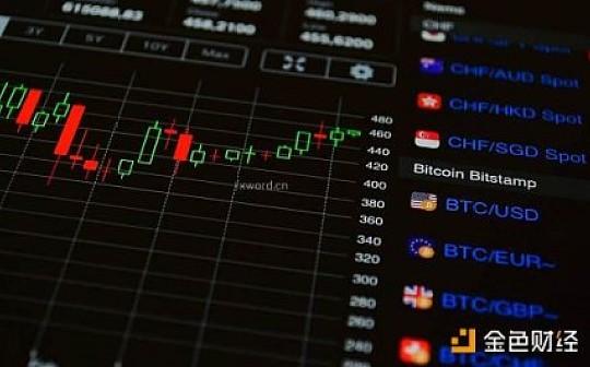 全球 | 传统证券外汇交易商进军区块链数字资产-统计(一)