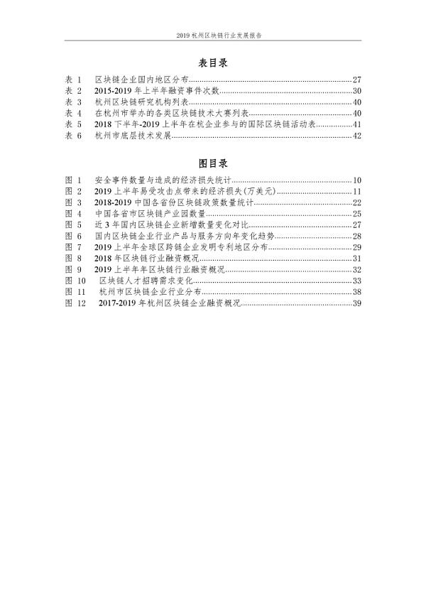 2019年杭州区块行业发展报告_000006