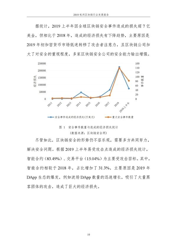 2019年杭州区块行业发展报告_000016