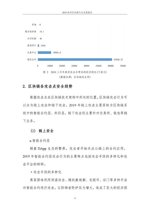 2019年杭州区块行业发展报告_000017