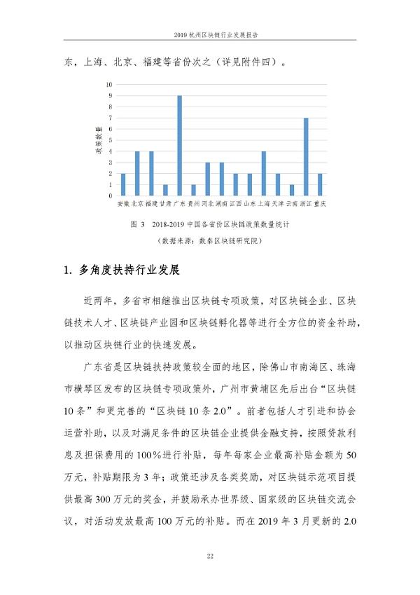 2019年杭州区块行业发展报告_000028