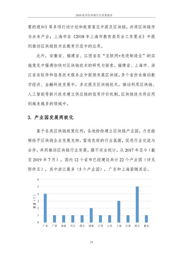 2019年杭州区块行业发展报告_000030
