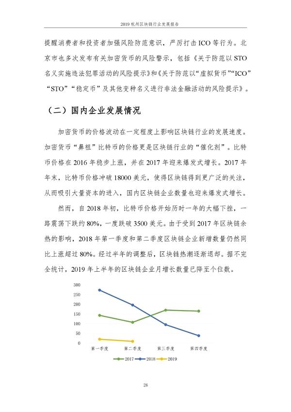 2019年杭州区块行业发展报告_000032